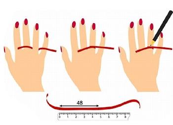 meranie velkosti prstena